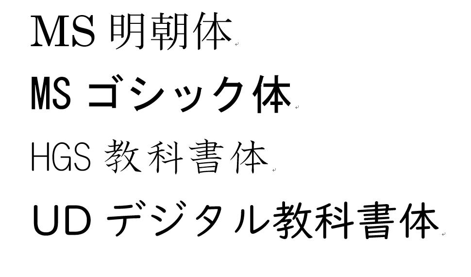 明朝体・ゴシック体・教科書体・UDデジタル教科書体